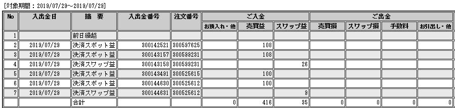 f:id:Kenshi128:20190730184407p:plain