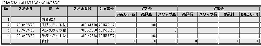 f:id:Kenshi128:20190731183506p:plain