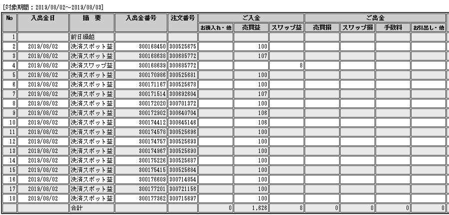 f:id:Kenshi128:20190803210758p:plain