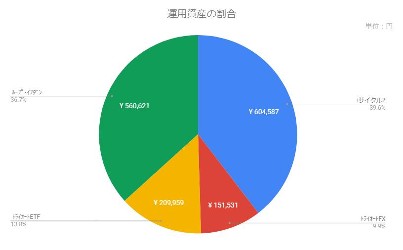f:id:Kenshi128:20190804113431p:plain