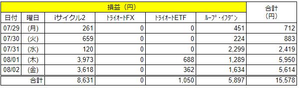 f:id:Kenshi128:20190804113530p:plain