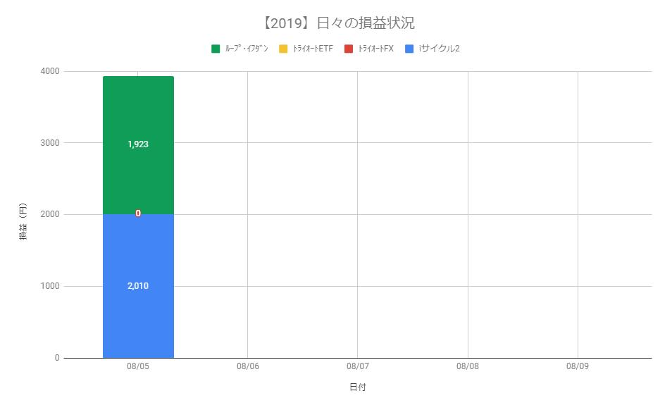 f:id:Kenshi128:20190806224825p:plain