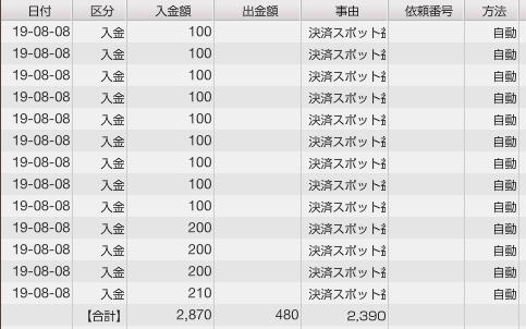 f:id:Kenshi128:20190809183839p:plain