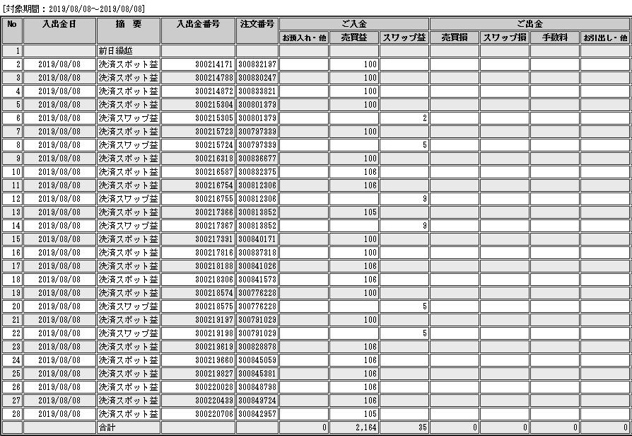 f:id:Kenshi128:20190809184019p:plain