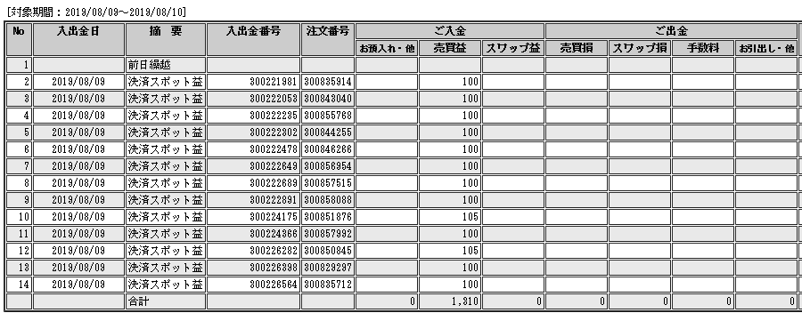 f:id:Kenshi128:20190810211611p:plain