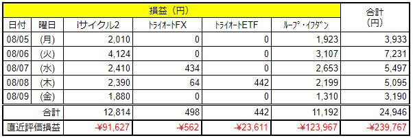 f:id:Kenshi128:20190811155106p:plain