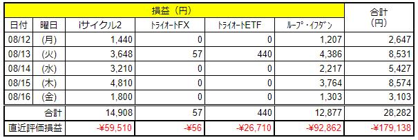 f:id:Kenshi128:20190818003420p:plain