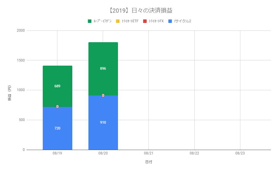 f:id:Kenshi128:20190821190515p:plain