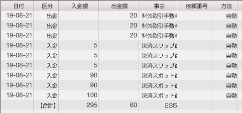 f:id:Kenshi128:20190822190948p:plain