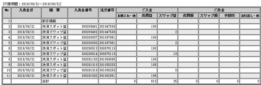 f:id:Kenshi128:20190822191159p:plain