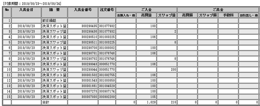 f:id:Kenshi128:20190825140633p:plain