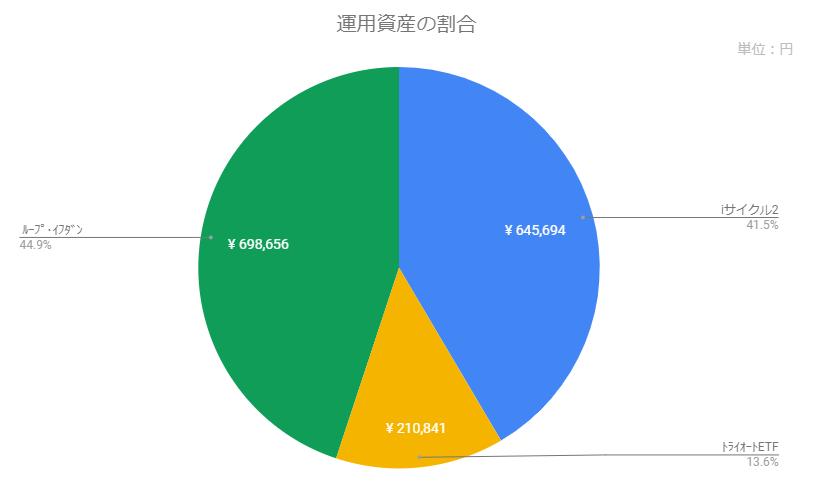 f:id:Kenshi128:20190901134514p:plain