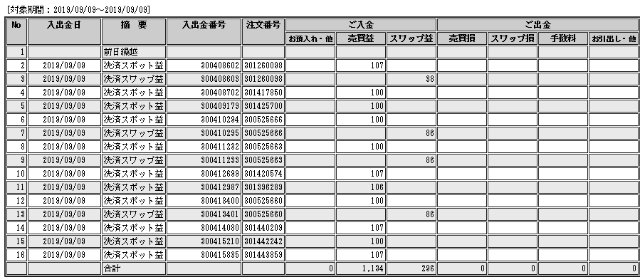 f:id:Kenshi128:20190910184505p:plain