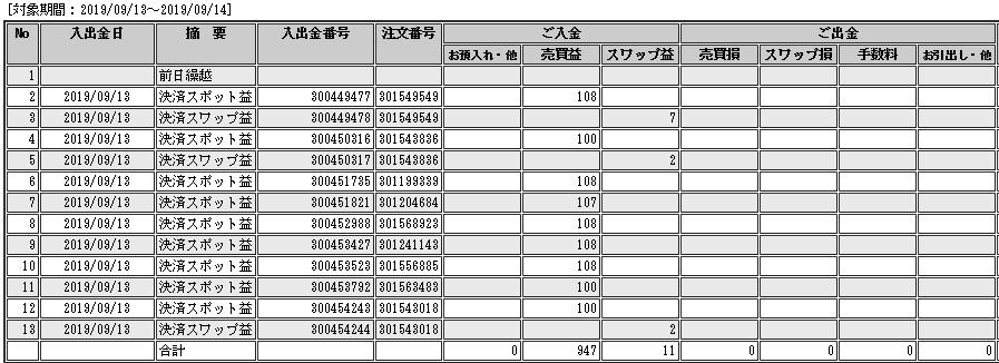 f:id:Kenshi128:20190915155213p:plain