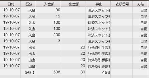 f:id:Kenshi128:20191008183614p:plain