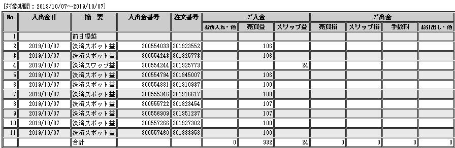 f:id:Kenshi128:20191008183735p:plain