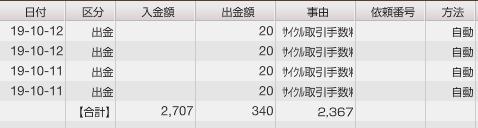f:id:Kenshi128:20191012161952p:plain