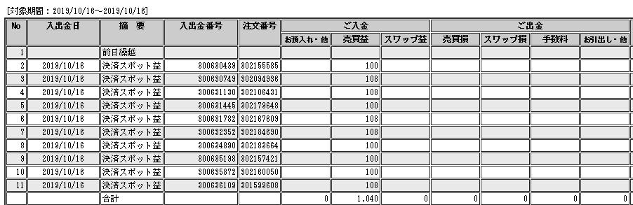 f:id:Kenshi128:20191017190808p:plain
