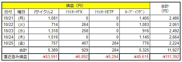 f:id:Kenshi128:20191027151900p:plain
