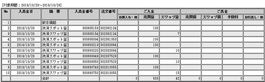 f:id:Kenshi128:20191029182156p:plain