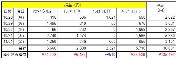 f:id:Kenshi128:20191103090818p:plain