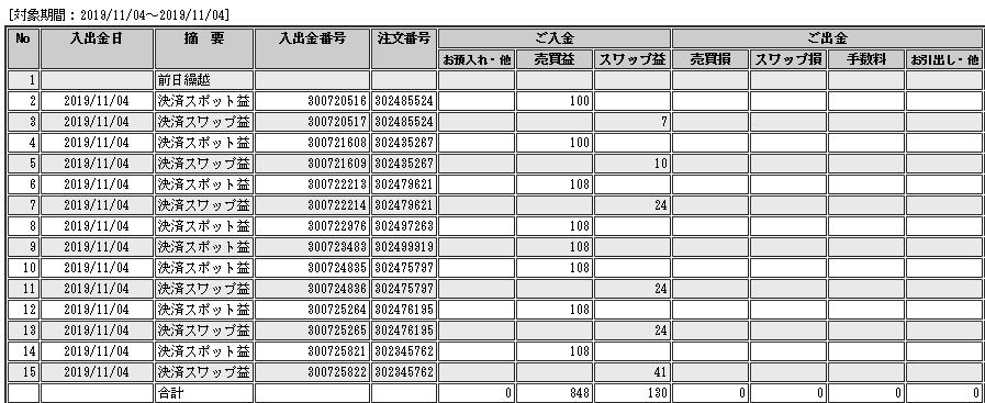 f:id:Kenshi128:20191105193101p:plain