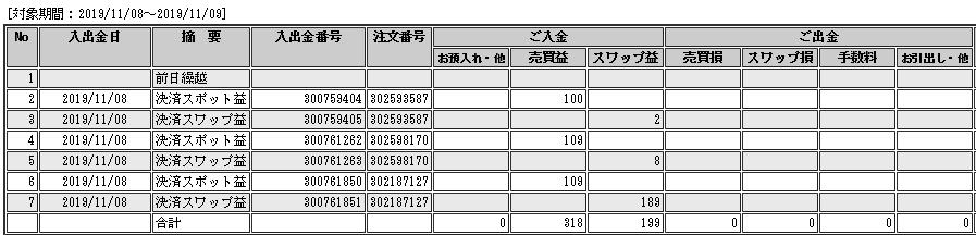 f:id:Kenshi128:20191109163155p:plain