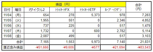 f:id:Kenshi128:20191110091657p:plain