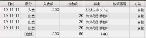 f:id:Kenshi128:20191112204525p:plain