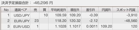 f:id:Kenshi128:20191112204536p:plain