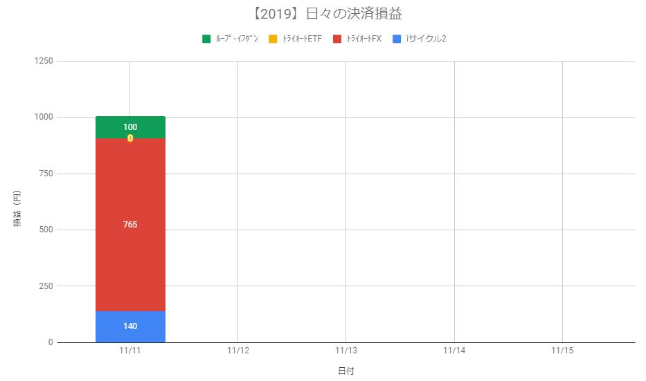 f:id:Kenshi128:20191112210611p:plain