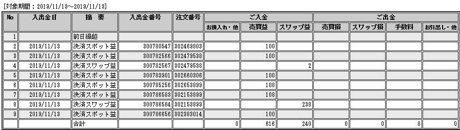 f:id:Kenshi128:20191114184135p:plain