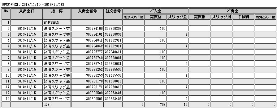 f:id:Kenshi128:20191116234400p:plain