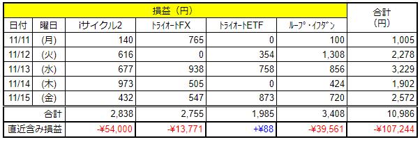 f:id:Kenshi128:20191117092951p:plain