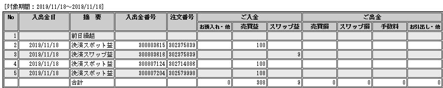 f:id:Kenshi128:20191119182154p:plain