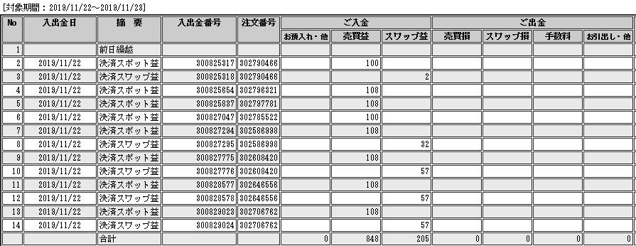 f:id:Kenshi128:20191123212724p:plain