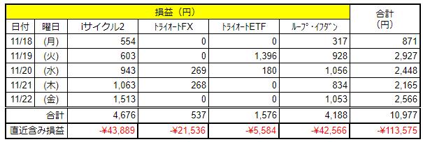 f:id:Kenshi128:20191124090648p:plain