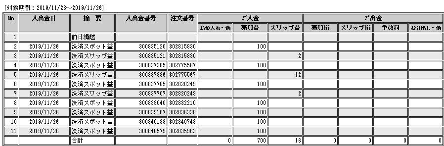 f:id:Kenshi128:20191127233047p:plain