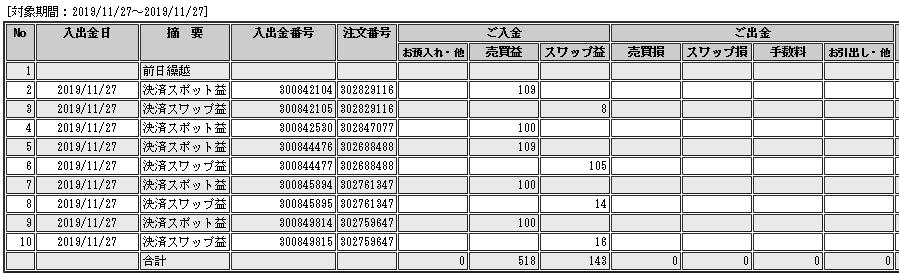 f:id:Kenshi128:20191128185832p:plain