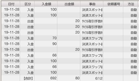 f:id:Kenshi128:20191129185800p:plain