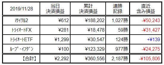 f:id:Kenshi128:20191129190356p:plain