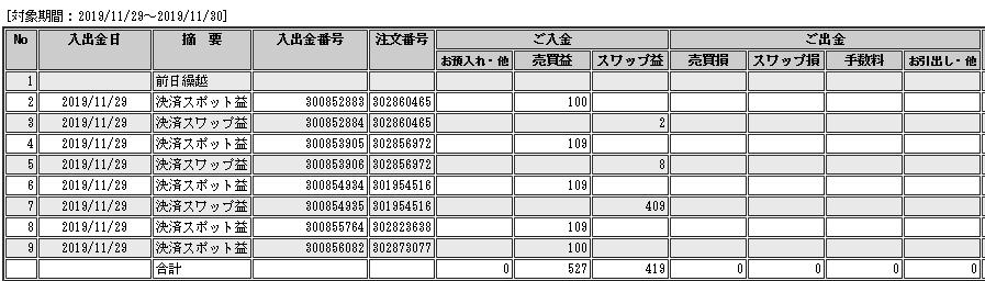 f:id:Kenshi128:20191130085740p:plain