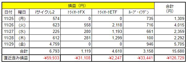 f:id:Kenshi128:20191130093158p:plain