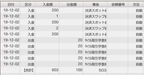 f:id:Kenshi128:20191203182847p:plain