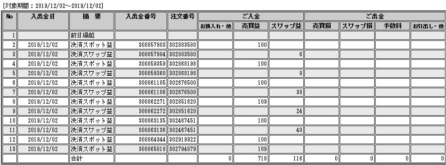 f:id:Kenshi128:20191203182952p:plain