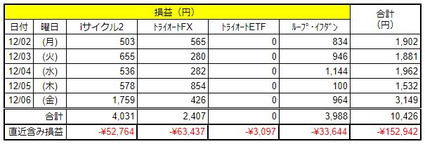 f:id:Kenshi128:20191208123129p:plain