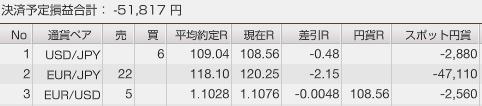 f:id:Kenshi128:20191210181221p:plain