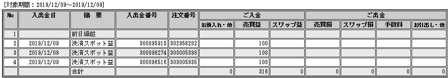 f:id:Kenshi128:20191210181335p:plain