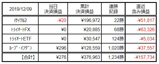 f:id:Kenshi128:20191210181758p:plain