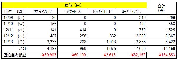 f:id:Kenshi128:20191215104600p:plain